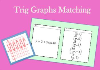 Trigonometry Card Sort