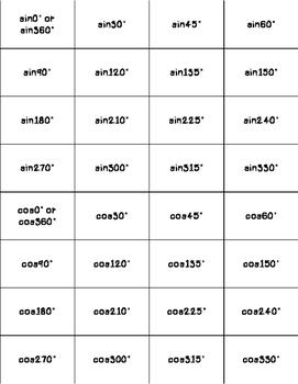 Trigonometry Flashcards