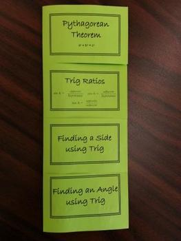 Trigonometry Foldable