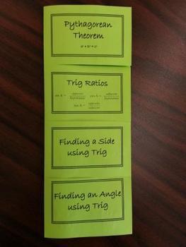 Trigonometry Foldable