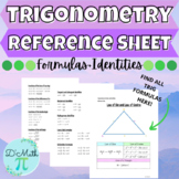 Trigonometry Formulas and Identities Reference Table