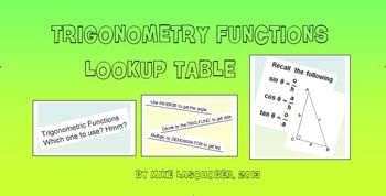 Trigonometry Function Look-up Table