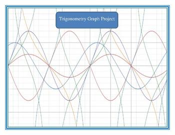Trigonometry Graph Project