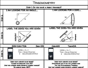Trigonometry Helper