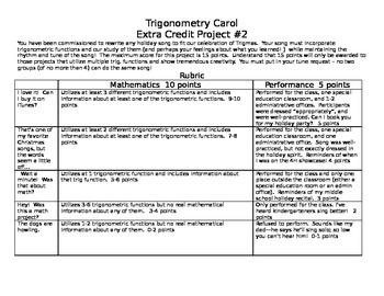 Trigonometry Projects | Teachers Pay Teachers