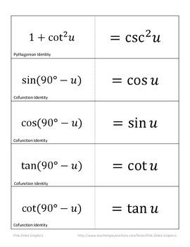 Trigonometry Identities Flashcards