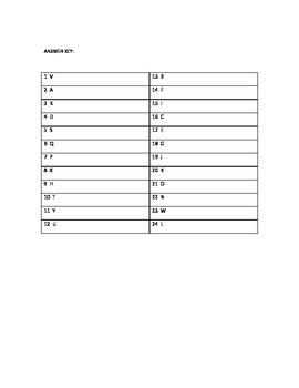 Trigonometry Identity Matching Worksheet