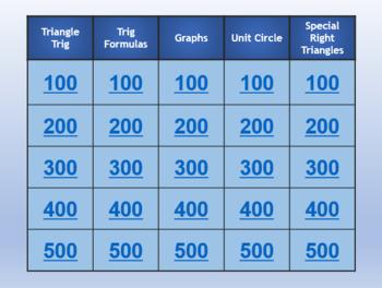Trigonometry Jeopardy