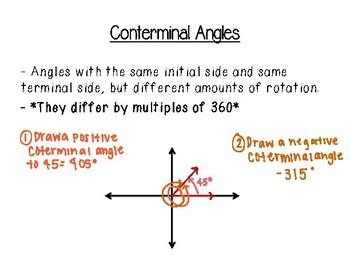 Trigonometry Notes (PDF)