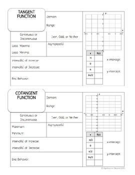 Trigonometry Parent Functions - Graphic Organizers