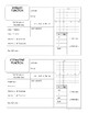 Trigonometry Parent Functions - Graphic Organizers