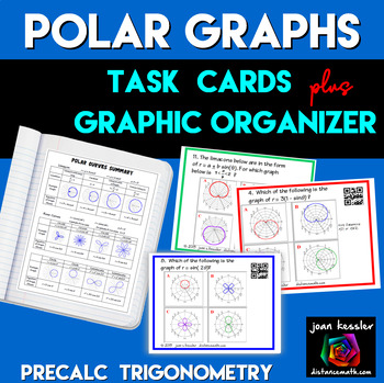 Trigonometry PreCalculus Polar Graphs Task Cards