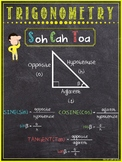 Trigonometry Poster - SohCahToa Poster