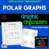 Trigonometry PreCalculus  Polar Graphs Organizer and Summary