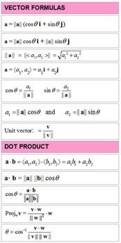 Trigonometry PreCalculus:  Vectors Cheat Sheet Graphic Organizer