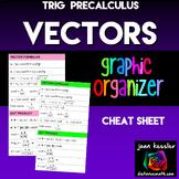 Vectors Cheat Sheet Graphic Organizer for Trigonometry PreCalculus