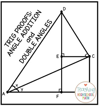 Trigonometry Proof of Angle Sum and Double Angle Identities, Practice, and Quiz