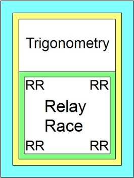 Trigonometry - RELAY RACE Game (Groups of 2 or 4) 8 rounds of 4 problems