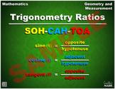 Trigonometry Ratios (SOHCAHTOA) Math Poster