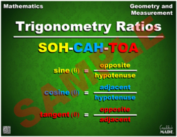 Trigonometry Ratios (SOHCAHTOA) Math Poster
