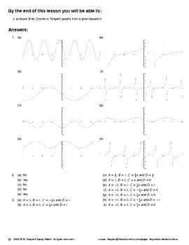 Trigonometry – Sine and Cosine Graphs