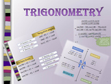 Trigonometry Reductions