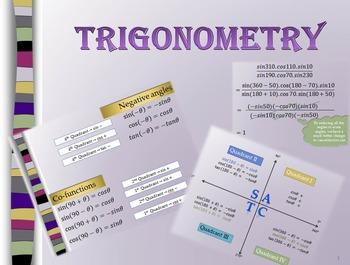 Trigonometry Reductions