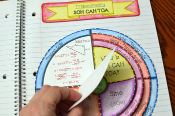 Trigonometry SOH CAH TOA Wheel Foldable (Sine, Cosine, and Tangent)