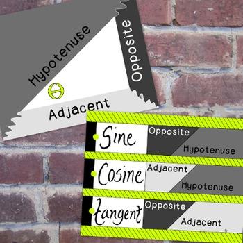 Trigonometry Sine Cosine Tangent Posters Triangles PDF JPG