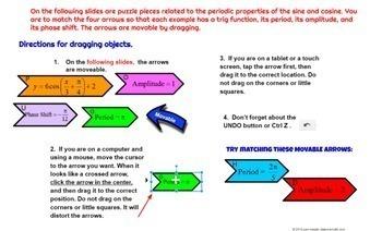 Trigonometry Sine and Cosine Periodic Properties with GOOGLE slides