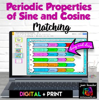 Trigonometry Sine and Cosine Periodic Properties Matching with GOOGLE slides™