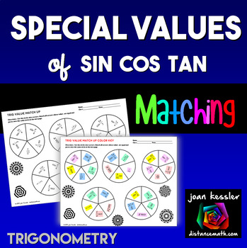 Trigonometry Special Values Match Up -  SORT  Fun Activities