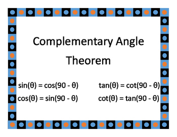 Trigonometry Theorem Posters