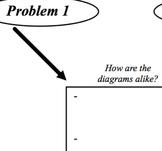 Trigonometry Word Problems Comparison Exit Activity