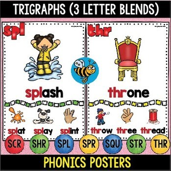 Trigraphs Posters