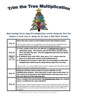 Trim the Tree Multiplication