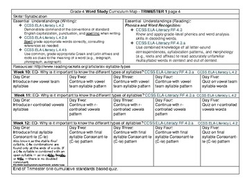 Trimester 1 Grade 4 Detailed Word Study Curriculum Map 12 Weeks