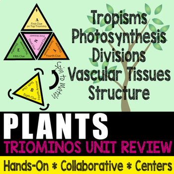 Triominos Puzzle ~PLANTS REVIEW~ Biology