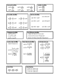 Trionometric Identities Reference Sheet