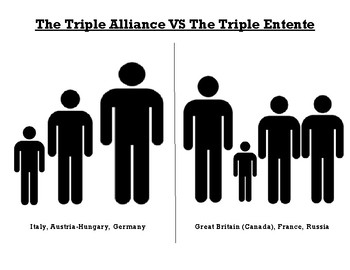 Triple Alliance vs Triple Entente Graphic