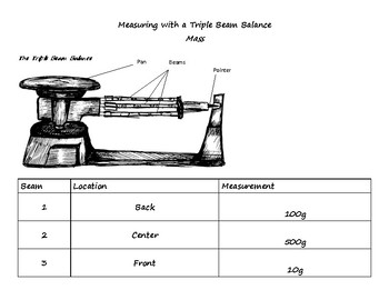 image about Triple Beam Balance Worksheet Printable identify Triple Beam Stability Worksheet