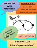 Mem Art (Written Explanation) - Triple Bubble