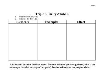 Triple E Poetry Analysis Graphic Organizer