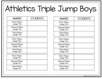 Triple Jump Field Awards Athletics Editable