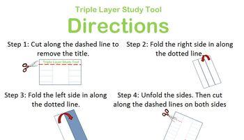 Triple Layer Foldable Study Tool