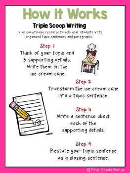 Triple Scoop Sentence Writing