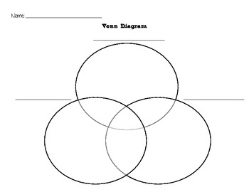 Triple Venn Diagram: Compare & Contrast