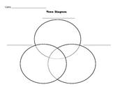 Triple Venn Diagram: Compare & Contrast