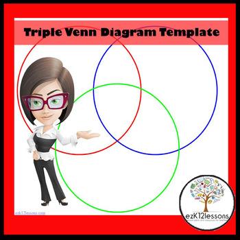 Triple Venn Diagram Template