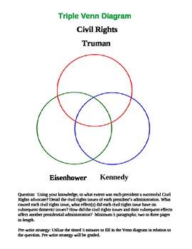 Venn diagram teaching resources teachers pay teachers triple venn diagram for truman eisenhower kennedy civil rights ccuart Images
